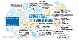 Rivoluzione Digitale Maggioli